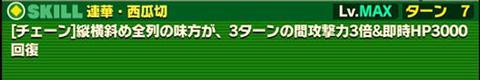 西翔爪姫サツキのスキル
